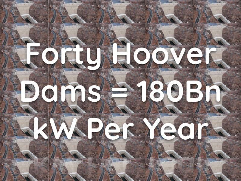 Forty Hoover dams equals the USA demand for power for Air Conditioning