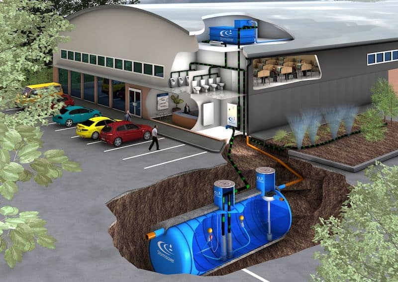 Rainwater Harvesting system on a ceommercial scale - another reliable renewable energy solution